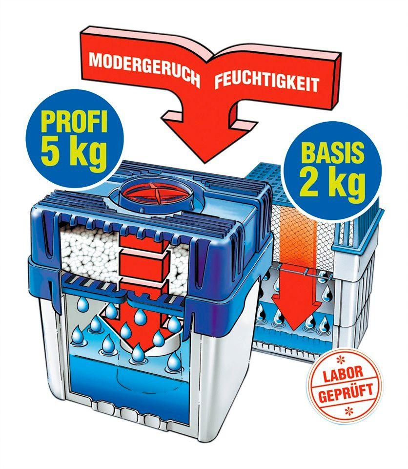WENKO 10 x 2 Kg Nachfüllpaket für Luftentfeuchter von Wenko