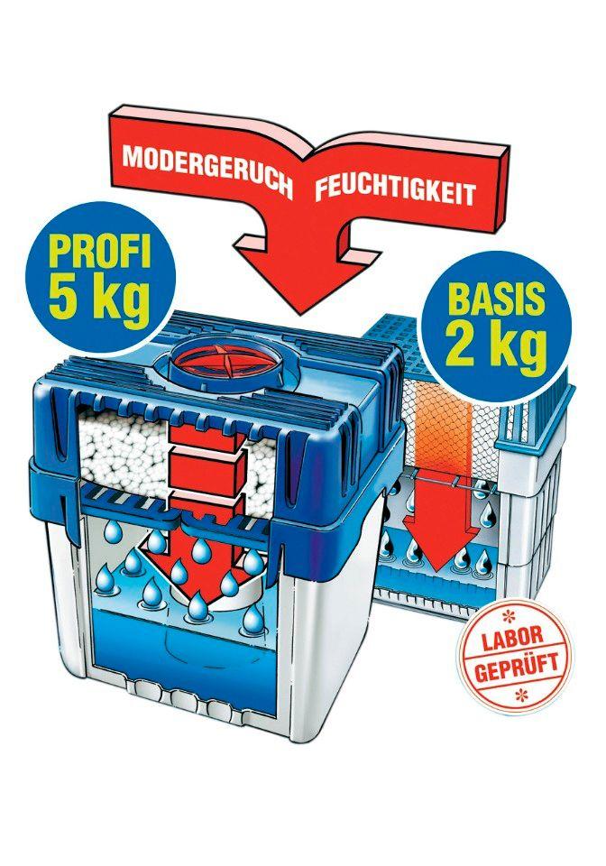 WENKO Wenko Luftentfeuchter »inkl. 2 kg Nachfüllpack«