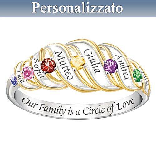 La Nostra famiglia ci Circonda di Amore