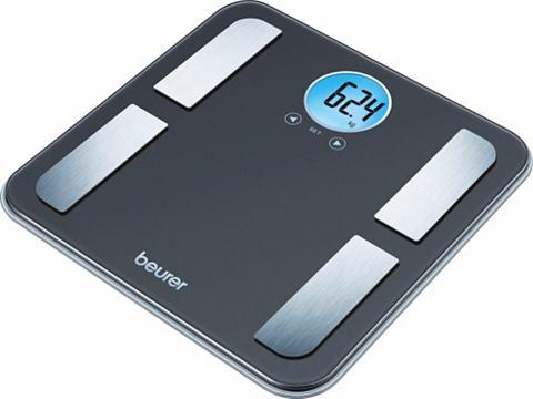 Весы BF 195 LE