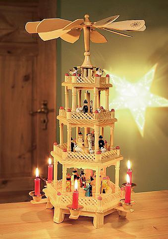Kalėdinė dekoracija su ir be Musikwerk...
