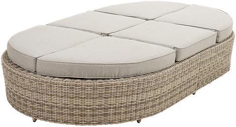 PLOSS Sodo sofa-lova »Sahara« Polyrattan bei...
