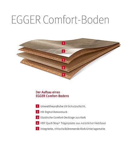 EGGER Kamštinė grindų danga » HOME Comfort M...