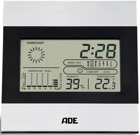 ADE »WS1815« Innenwetterstation (digitale ...